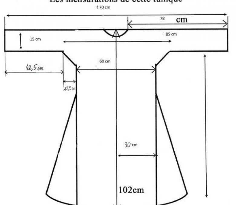 Appel à confectionner des blouses de protection